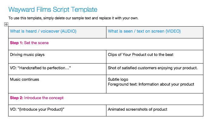 Wayward Films Scripting